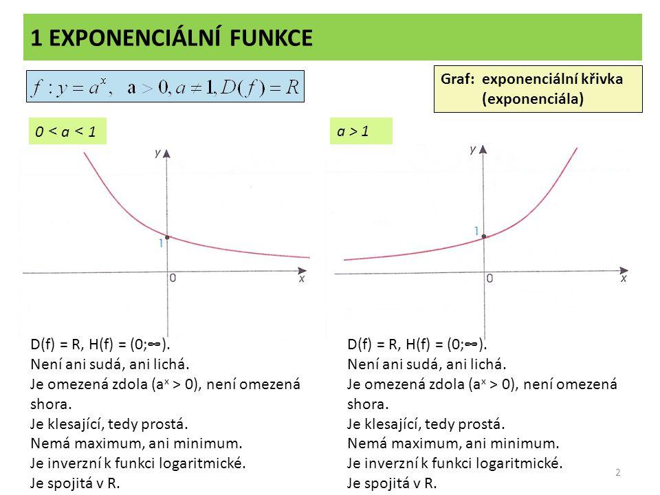 1 EXPONENCIÁLNÍ FUNKCE Graf: exponenciální křivka (exponenciála)
