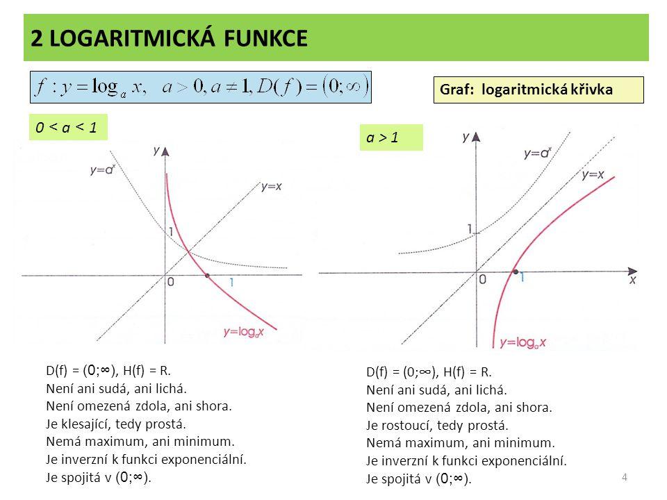 2 LOGARITMICKÁ FUNKCE Graf: logaritmická křivka 0 < a < 1