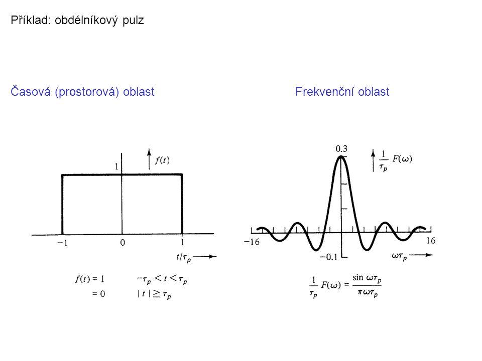 Příklad: obdélníkový pulz