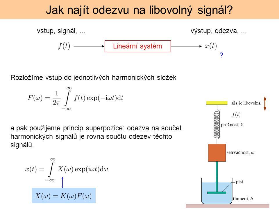 Jak najít odezvu na libovolný signál