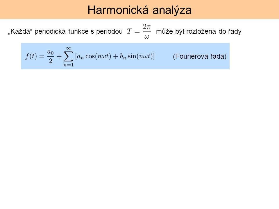 """Harmonická analýza """"Každá periodická funkce s periodou může být rozložena do řady."""
