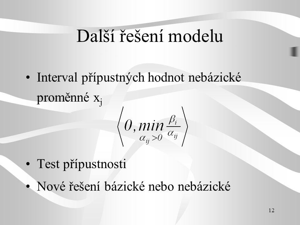 Další řešení modelu Interval přípustných hodnot nebázické proměnné xj