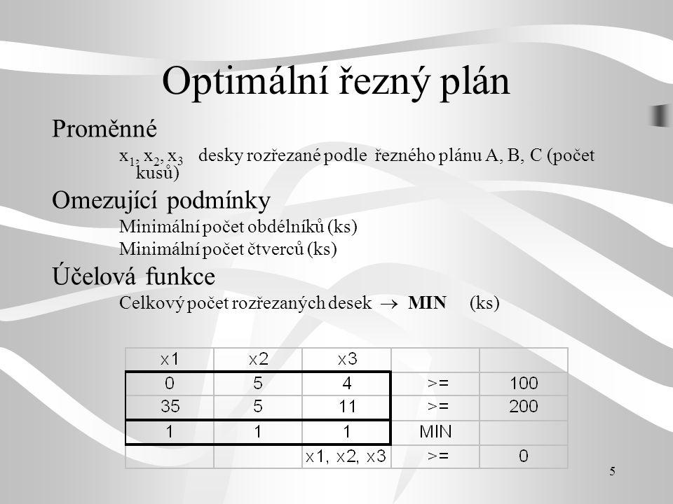 Optimální řezný plán Proměnné Omezující podmínky Účelová funkce