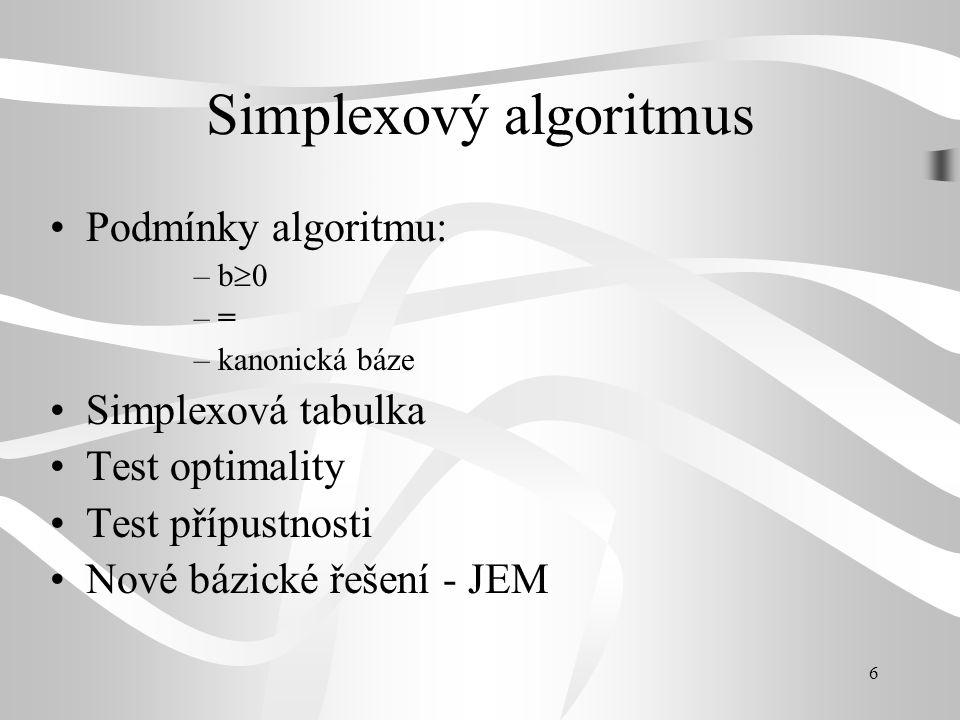 Simplexový algoritmus