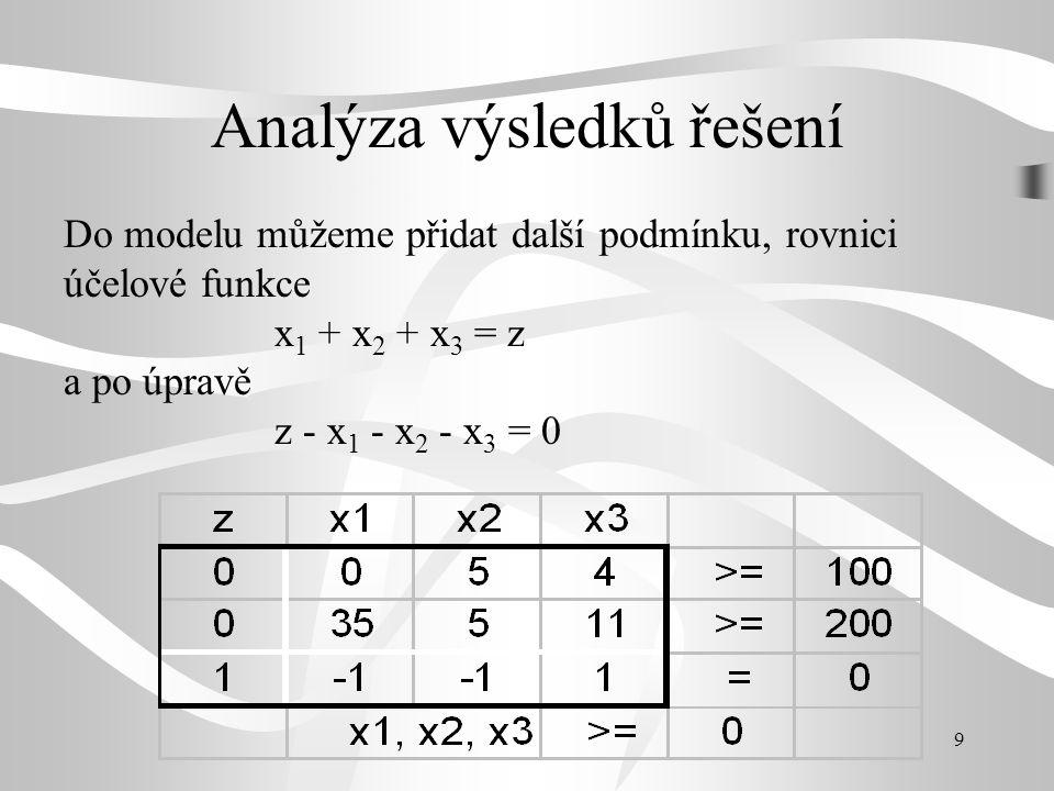 Analýza výsledků řešení