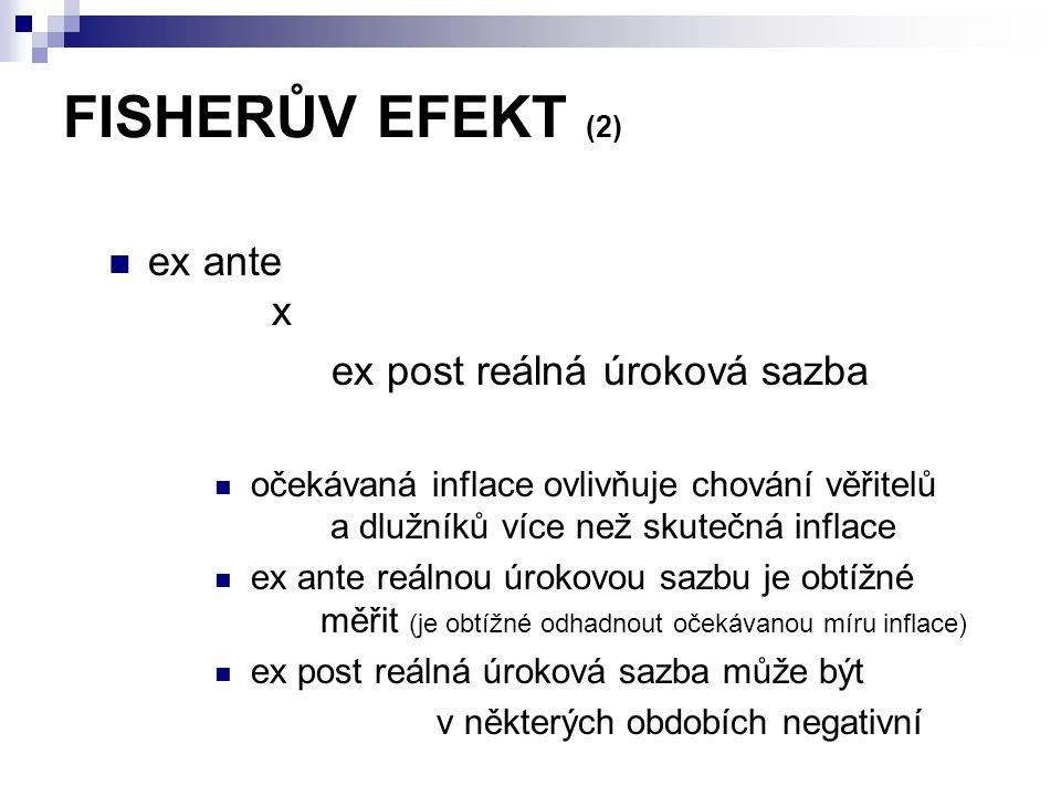 FISHERŮV EFEKT (2) ex ante x ex post reálná úroková sazba