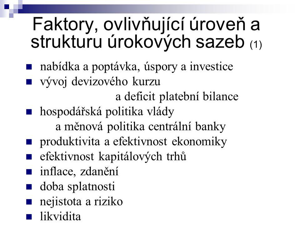Faktory, ovlivňující úroveň a strukturu úrokových sazeb (1)