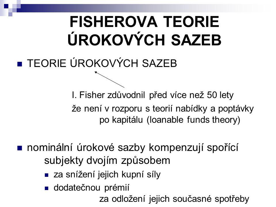 FISHEROVA TEORIE ÚROKOVÝCH SAZEB