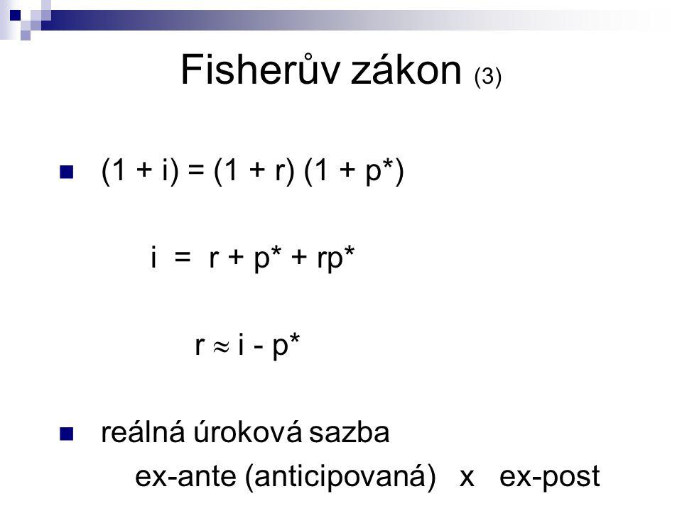 Fisherův zákon (3) (1 + i) = (1 + r) (1 + p*) i = r + p* + rp*