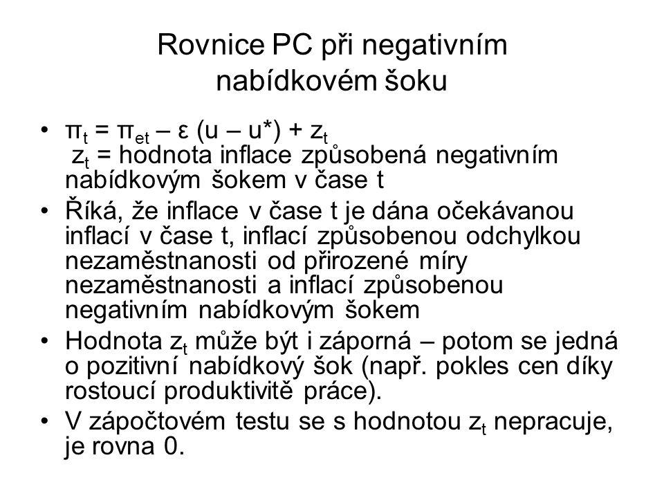 Rovnice PC při negativním nabídkovém šoku