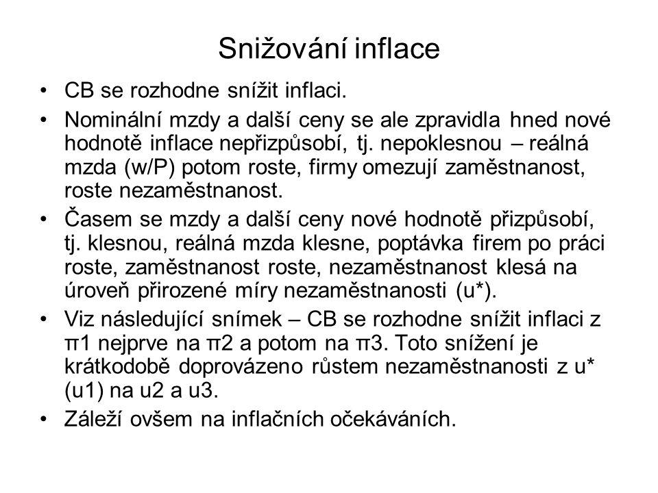 Snižování inflace CB se rozhodne snížit inflaci.