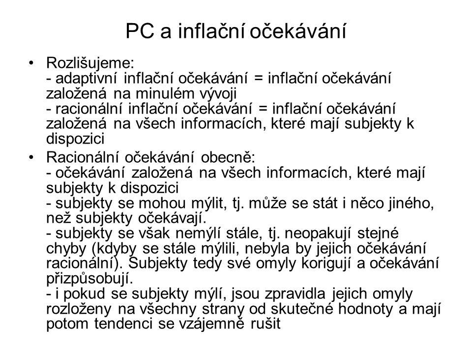 PC a inflační očekávání