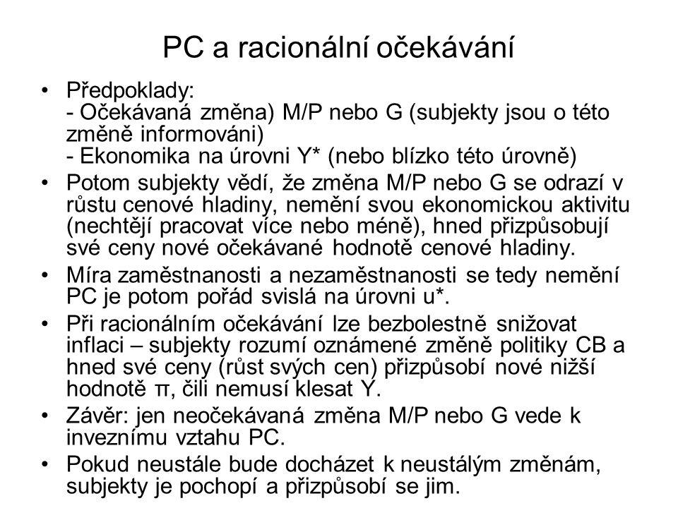 PC a racionální očekávání