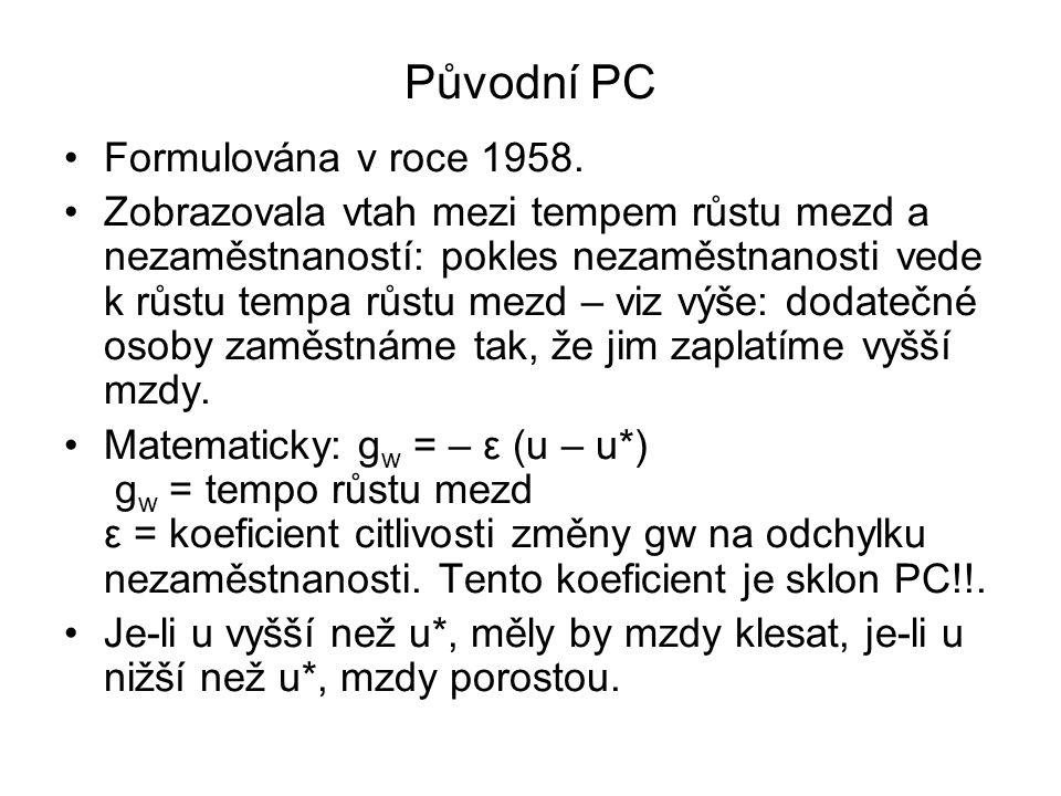 Původní PC Formulována v roce 1958.