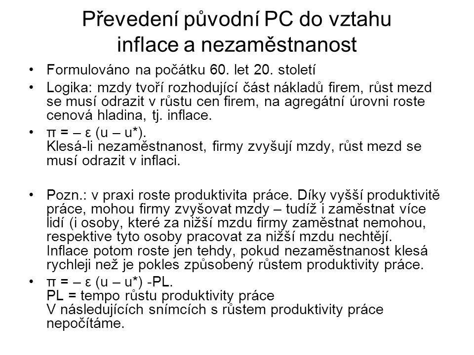 Převedení původní PC do vztahu inflace a nezaměstnanost