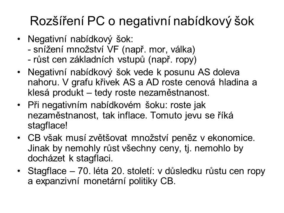 Rozšíření PC o negativní nabídkový šok