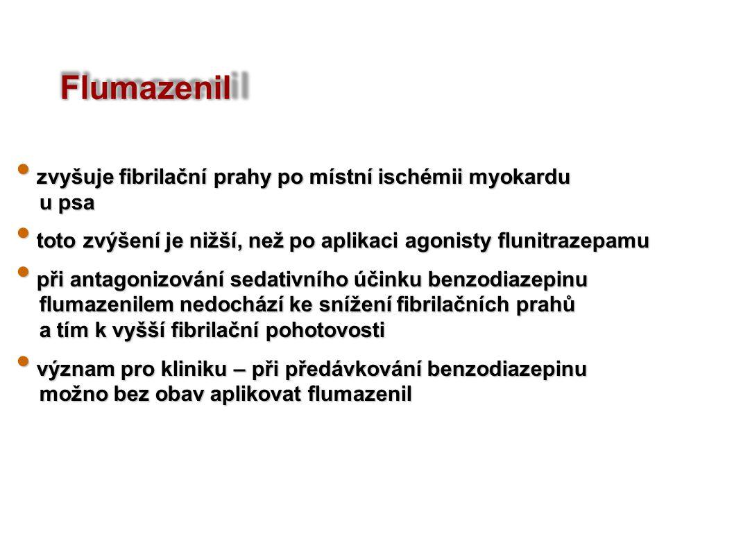 Flumazenil zvyšuje fibrilační prahy po místní ischémii myokardu u psa