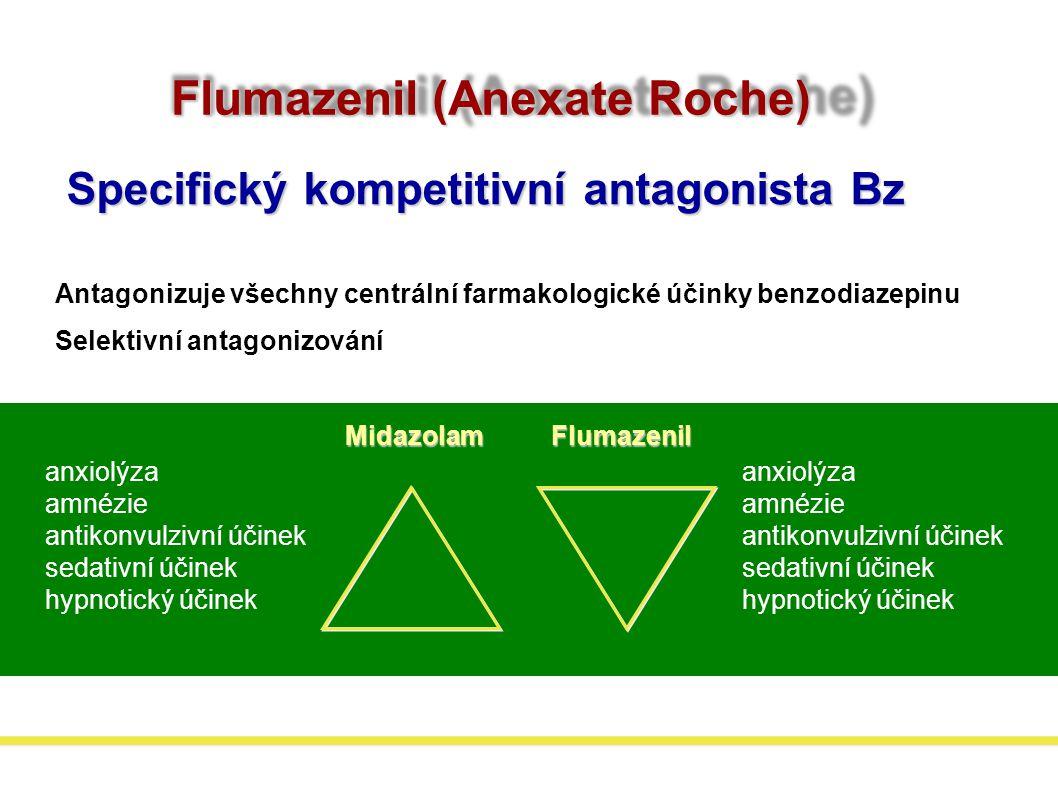 Flumazenil (Anexate Roche)