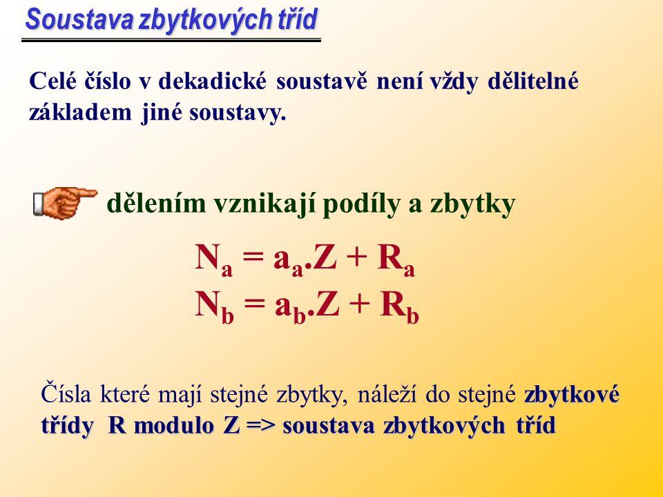 Na = aa.Z + Ra Nb = ab.Z + Rb Soustava zbytkových tříd