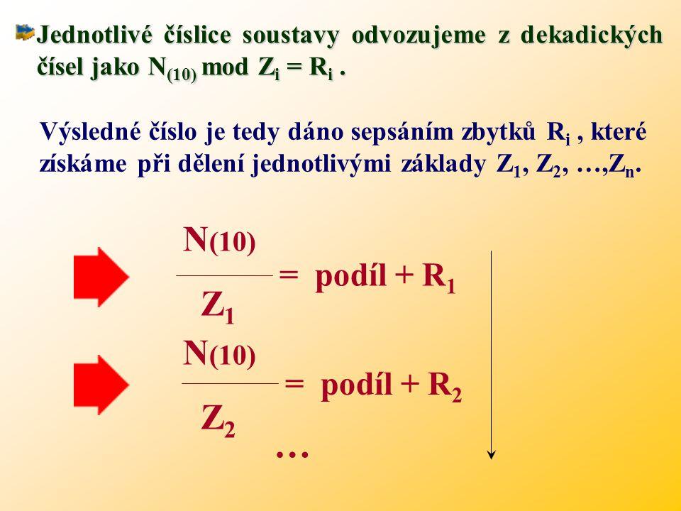 … N(10) Z1 N(10) Z2 = podíl + R1 = podíl + R2