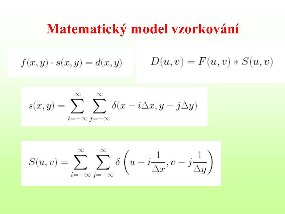 Matematický model vzorkování