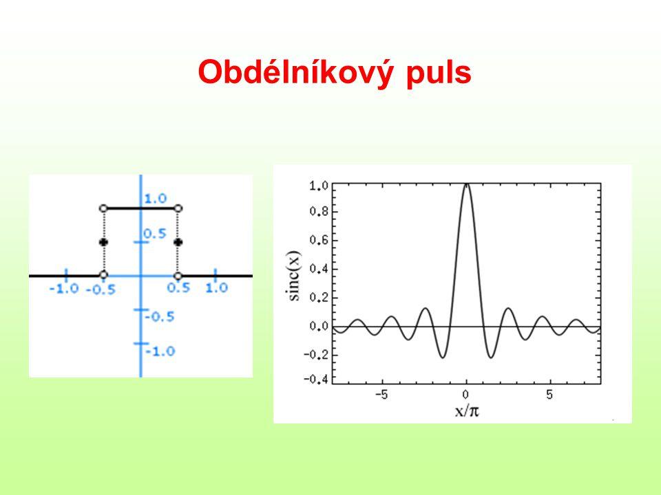 Obdélníkový puls