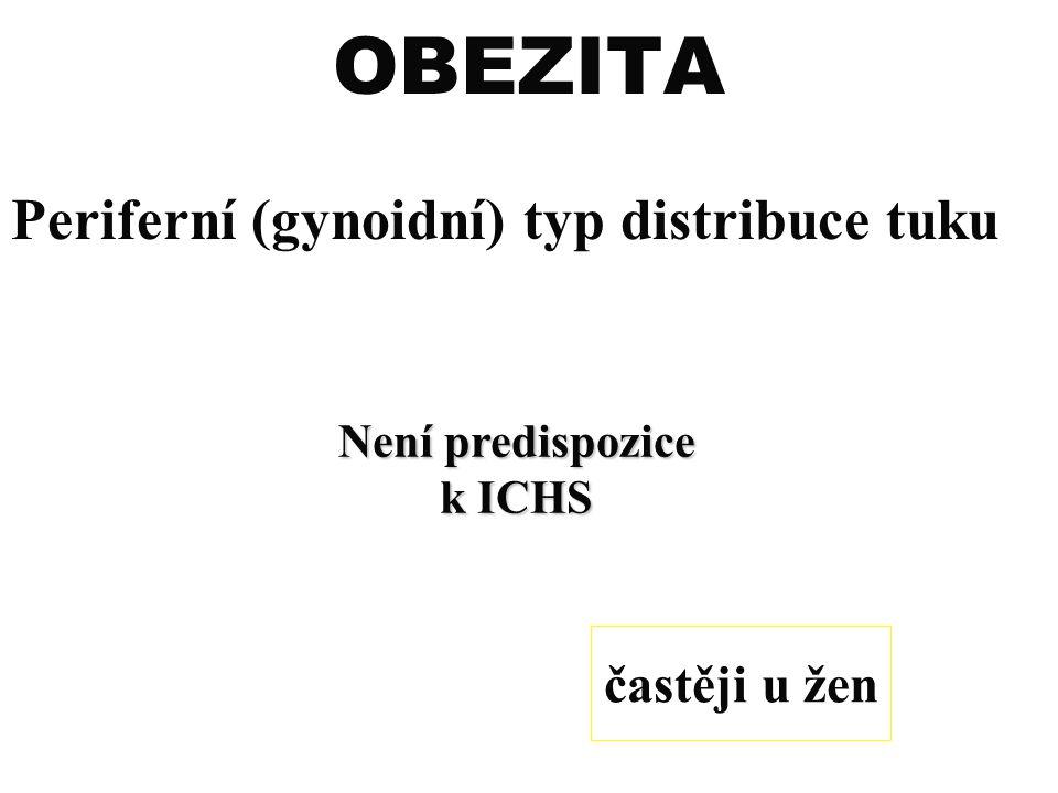 OBEZITA Periferní (gynoidní) typ distribuce tuku častěji u žen