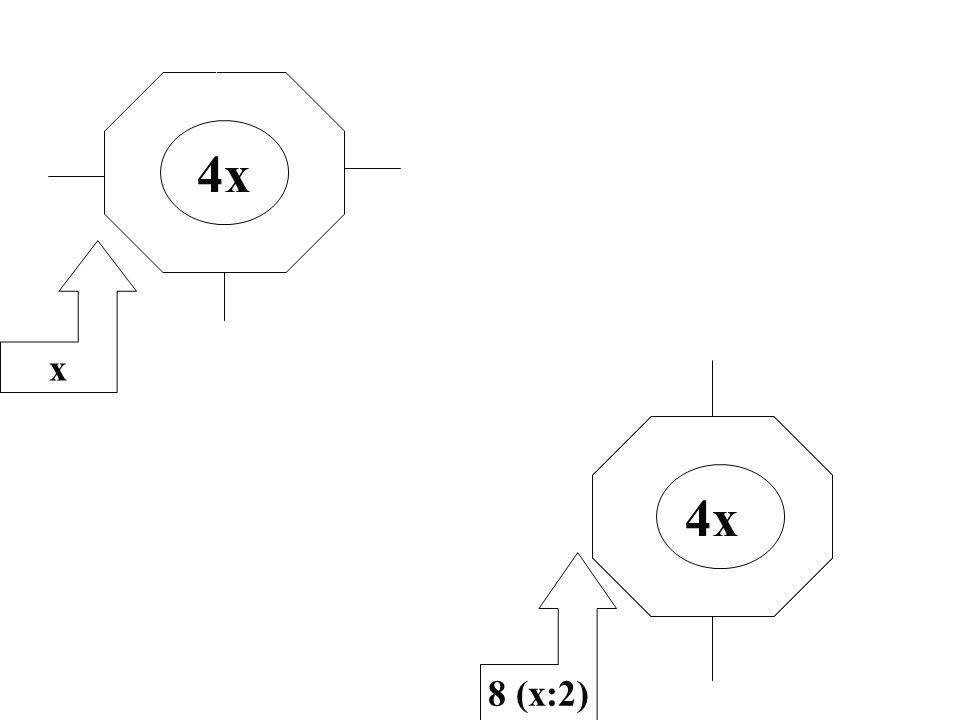4x x 4x 8 (x:2)