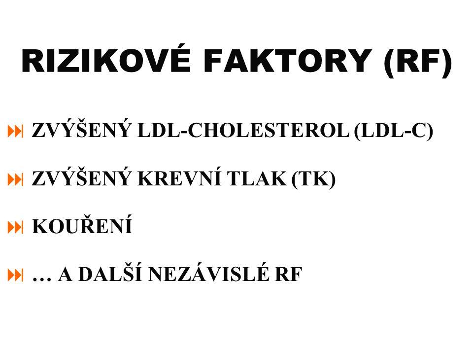 RIZIKOVÉ FAKTORY (RF) ZVÝŠENÝ LDL-CHOLESTEROL (LDL-C)