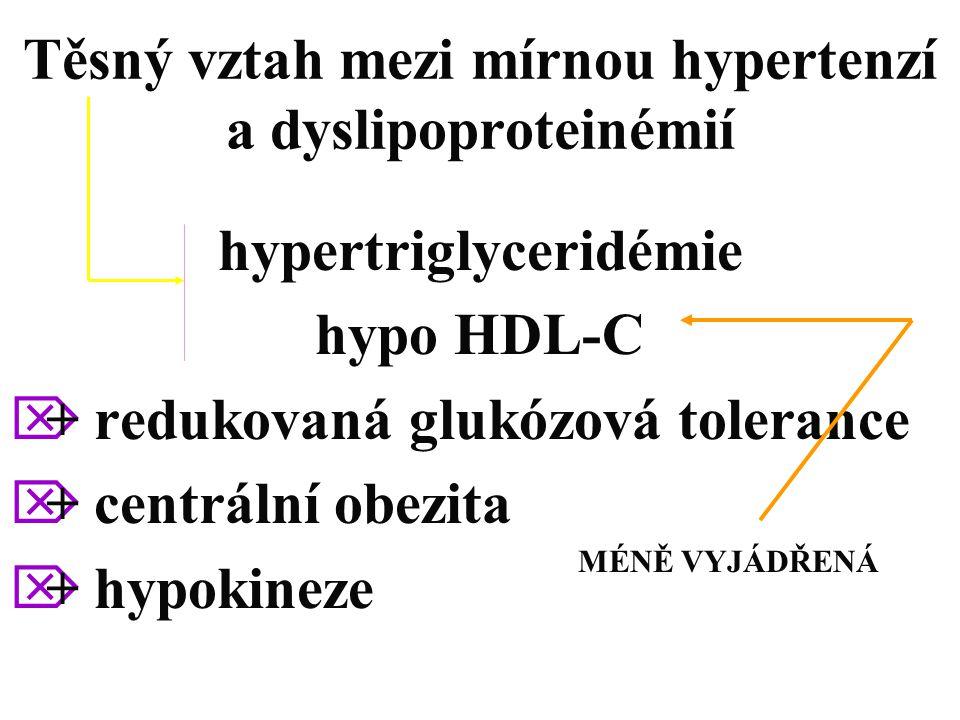 Těsný vztah mezi mírnou hypertenzí a dyslipoproteinémií