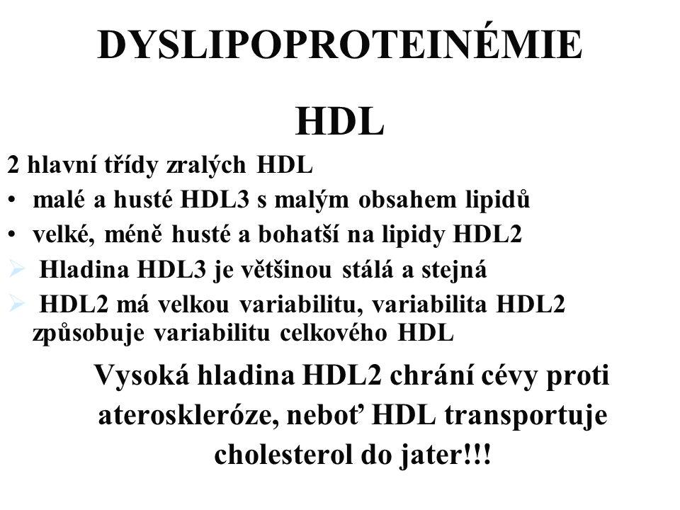 DYSLIPOPROTEINÉMIE HDL