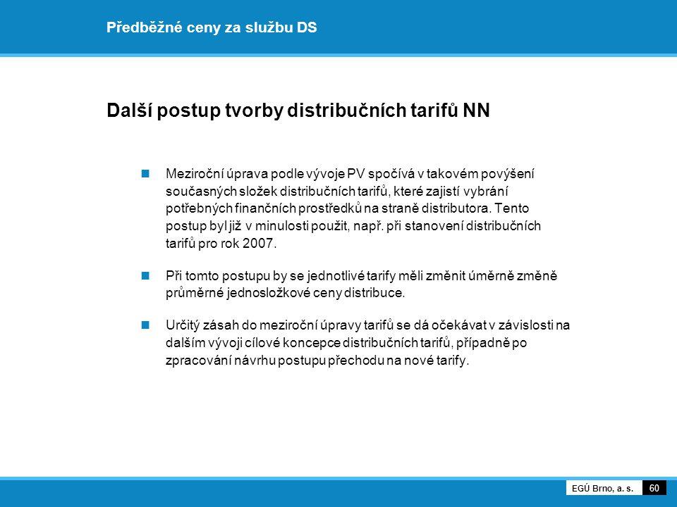Předběžné ceny za službu DS