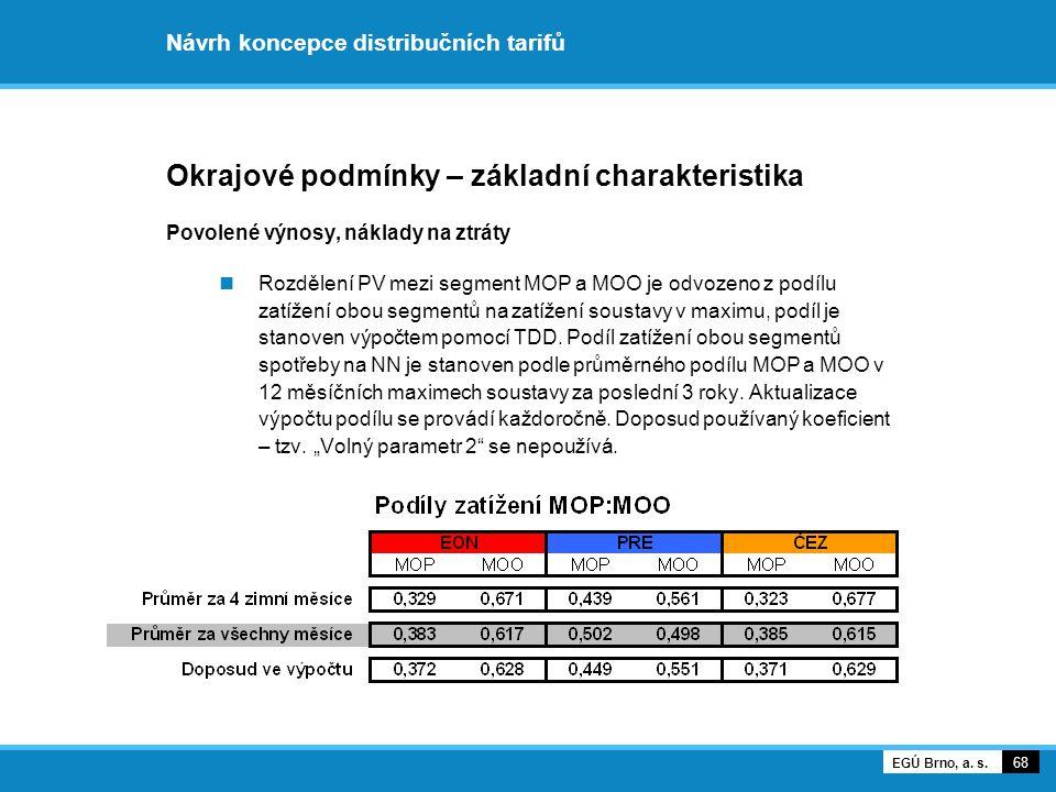 Návrh koncepce distribučních tarifů