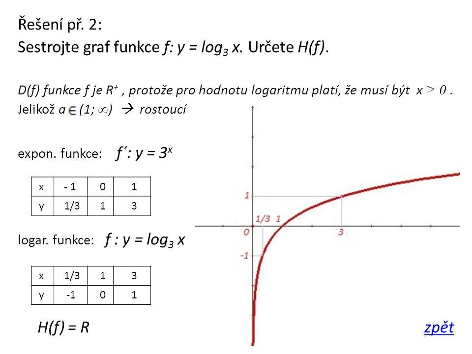 Sestrojte graf funkce f: y = log3 x. Určete H(f).