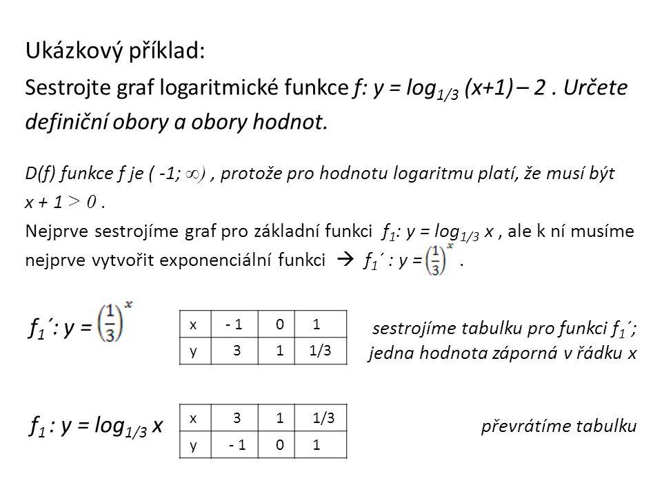 Ukázkový příklad: Sestrojte graf logaritmické funkce f: y = log1/3 (x+1) – 2 . Určete. definiční obory a obory hodnot.