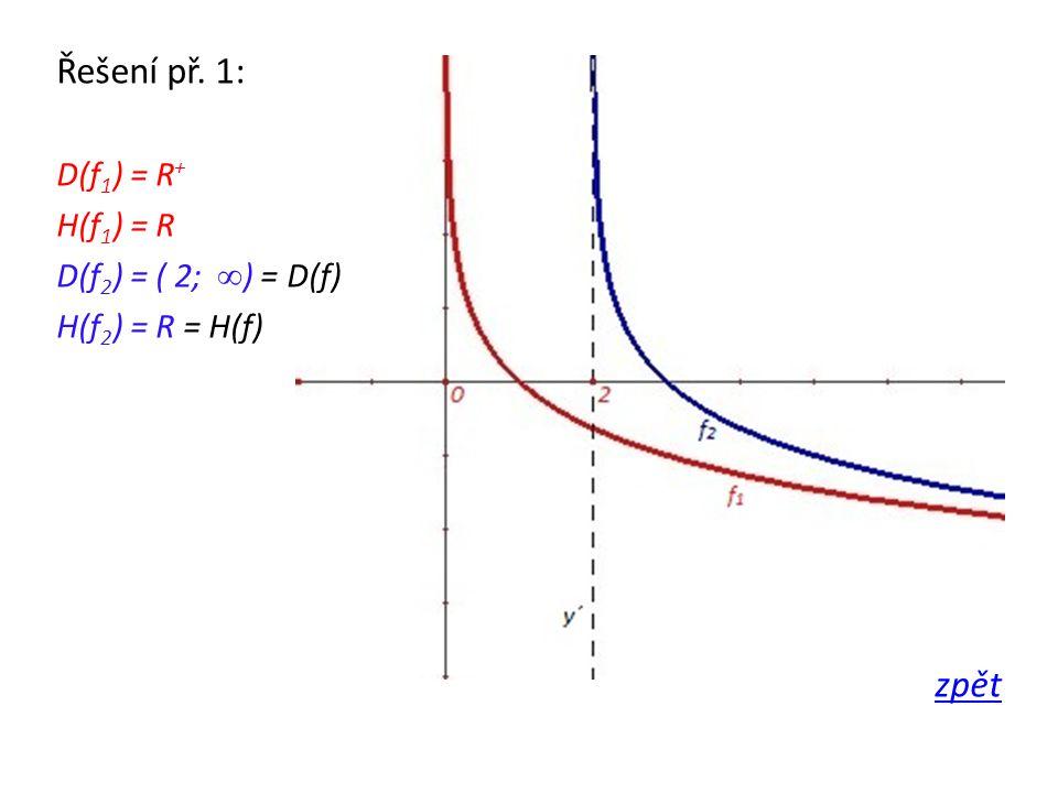 Řešení př. 1: zpět D(f1) = R+ H(f1) = R D(f2) = ( 2; ∞) = D(f)