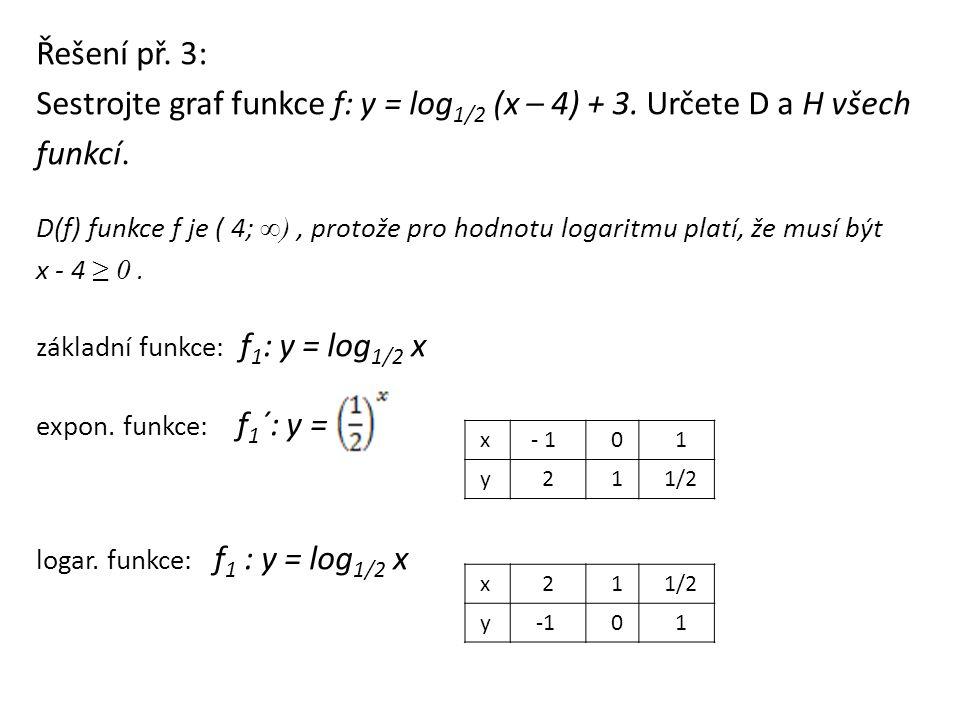 Sestrojte graf funkce f: y = log1/2 (x – 4) + 3. Určete D a H všech