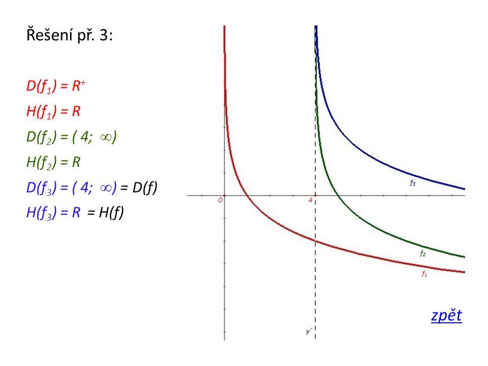 Řešení př. 3: zpět D(f1) = R+ H(f1) = R D(f2) = ( 4; ∞) H(f2) = R