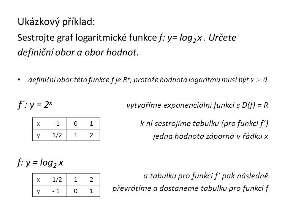 Ukázkový příklad: Sestrojte graf logaritmické funkce f: y= log2 x . Určete. definiční obor a obor hodnot.