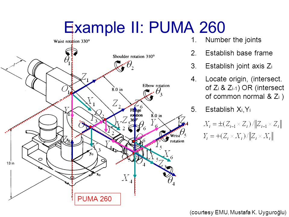 Example II: PUMA 260 Number the joints Establish base frame