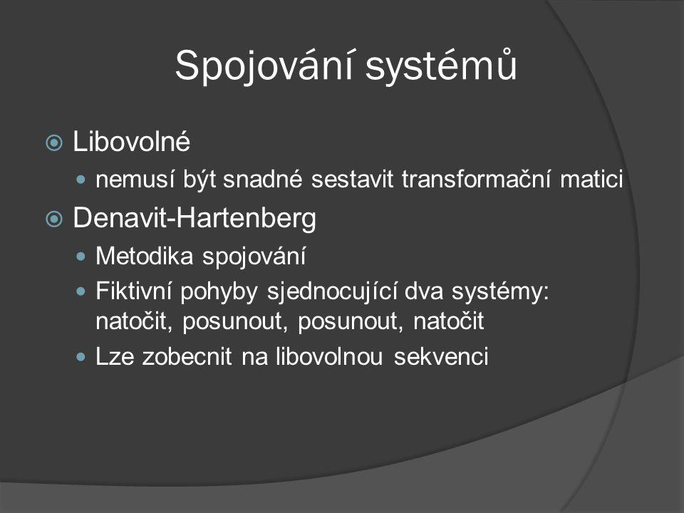 Spojování systémů Libovolné Denavit-Hartenberg