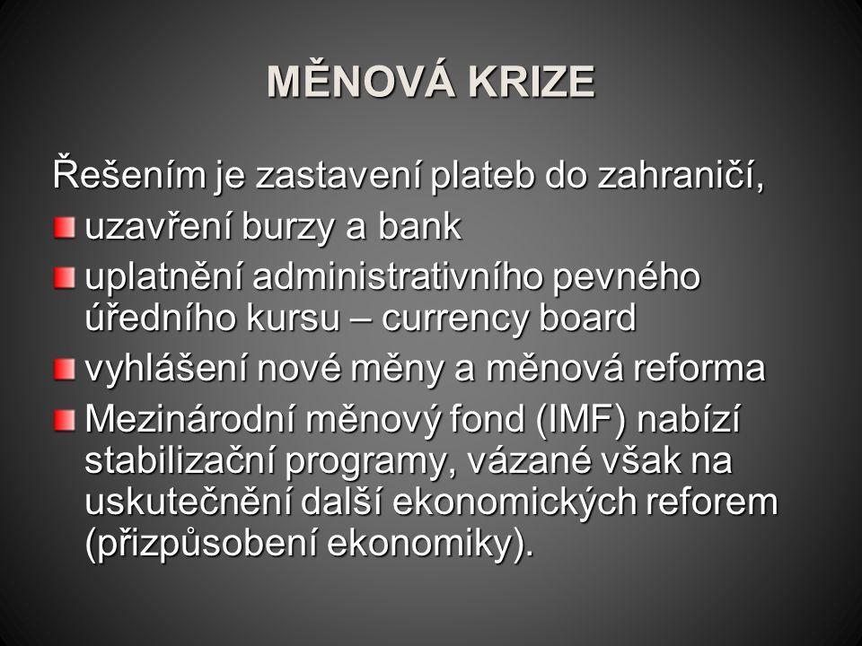 MĚNOVÁ KRIZE Řešením je zastavení plateb do zahraničí,
