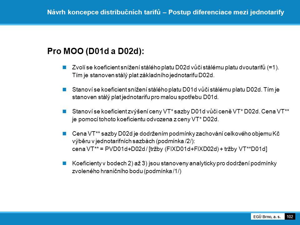 Návrh koncepce distribučních tarifů – Postup diferenciace mezi jednotarify