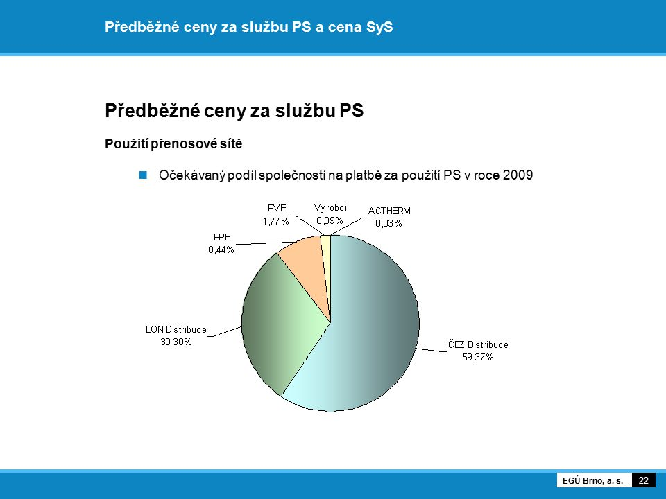 Předběžné ceny za službu PS a cena SyS