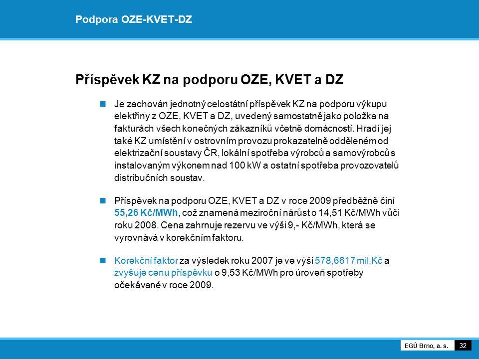 Příspěvek KZ na podporu OZE, KVET a DZ