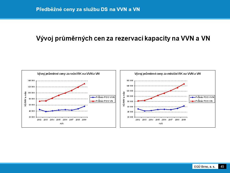 Předběžné ceny za službu DS na VVN a VN