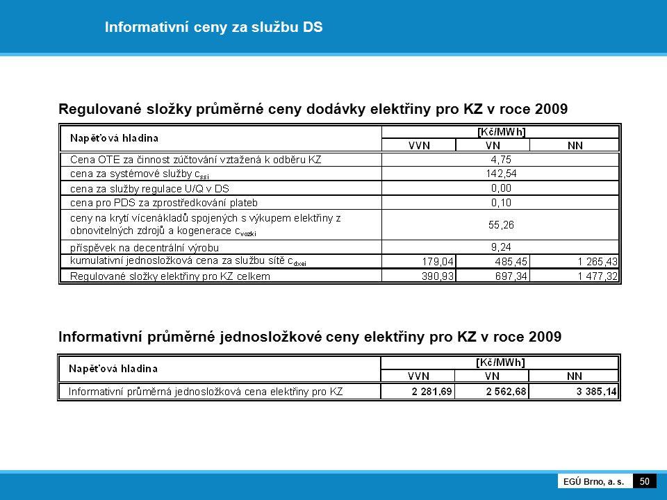 Informativní ceny za službu DS