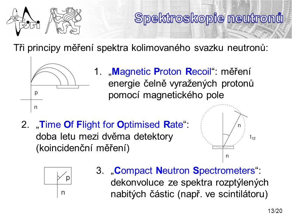 Spektroskopie neutronů