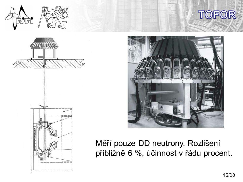 TOFOR Poloměr 0.7 m Měří pouze DD neutrony. Rozlišení přibližně 6 %, účinnost v řádu procent.