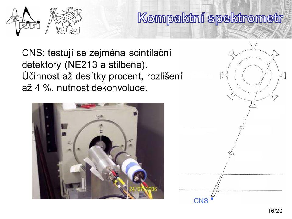 Kompaktní spektrometr